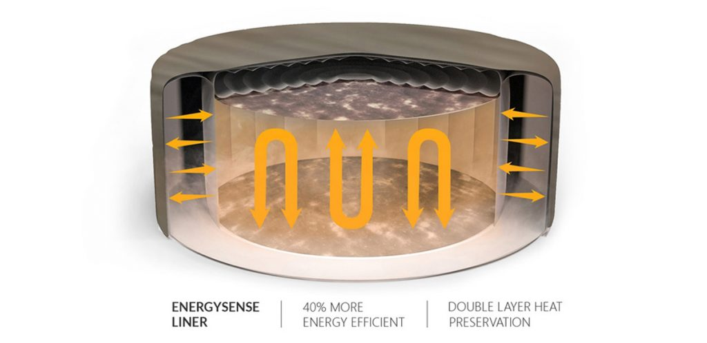 Lay-Z-Spa's most energy-efficient hot tub